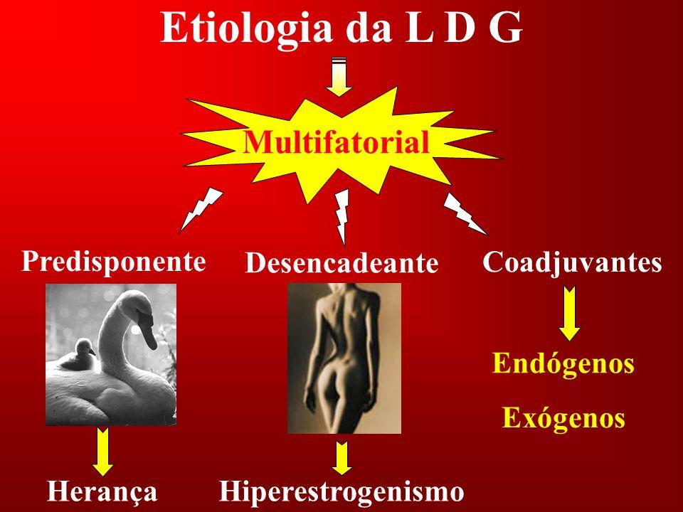 Etiologia da L D G Multifatorial Desencadeante Coadjuvantes