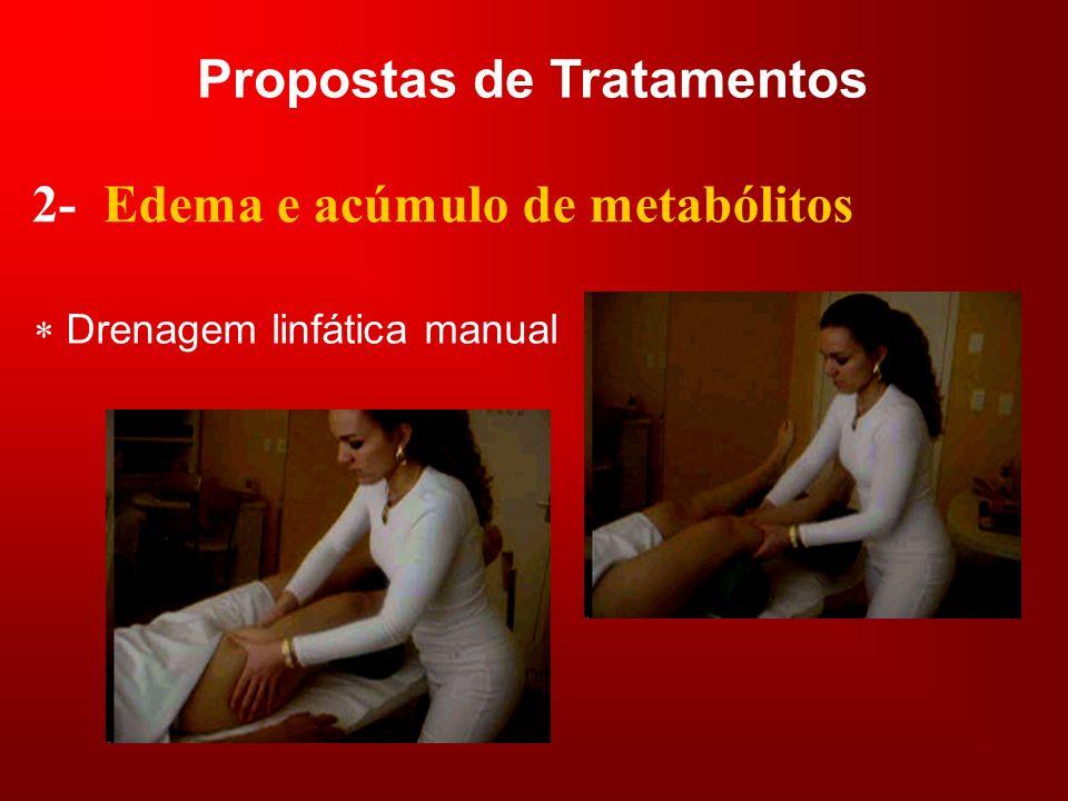 Propostas de Tratamentos