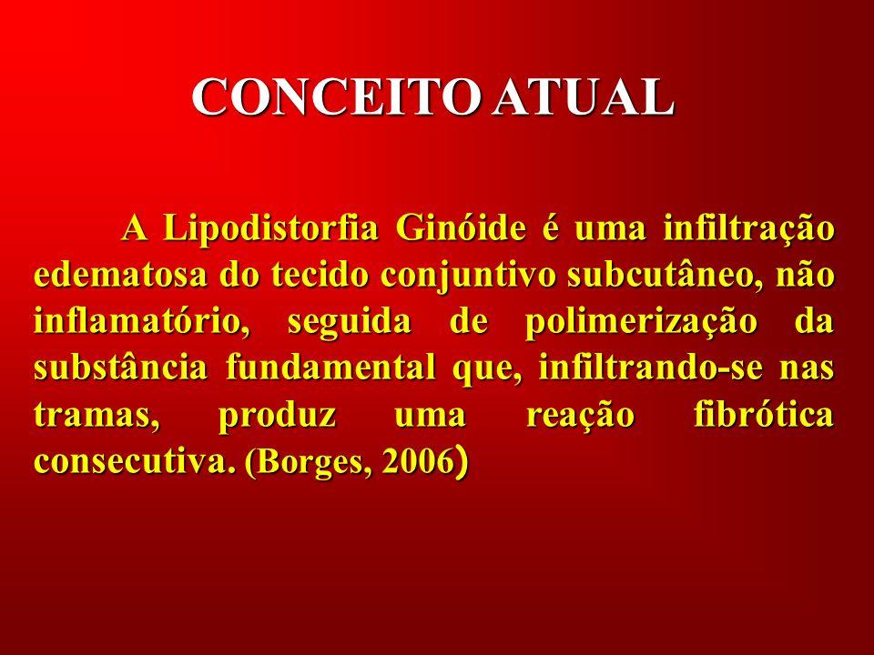 CONCEITO ATUAL