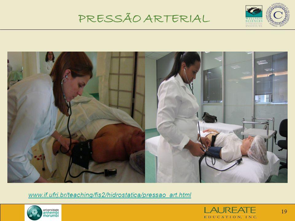 PRESSÃO ARTERIAL www.if.ufrj.br/teaching/fis2/hidrostatica/pressao_art.html
