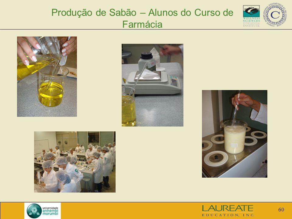 Produção de Sabão – Alunos do Curso de Farmácia