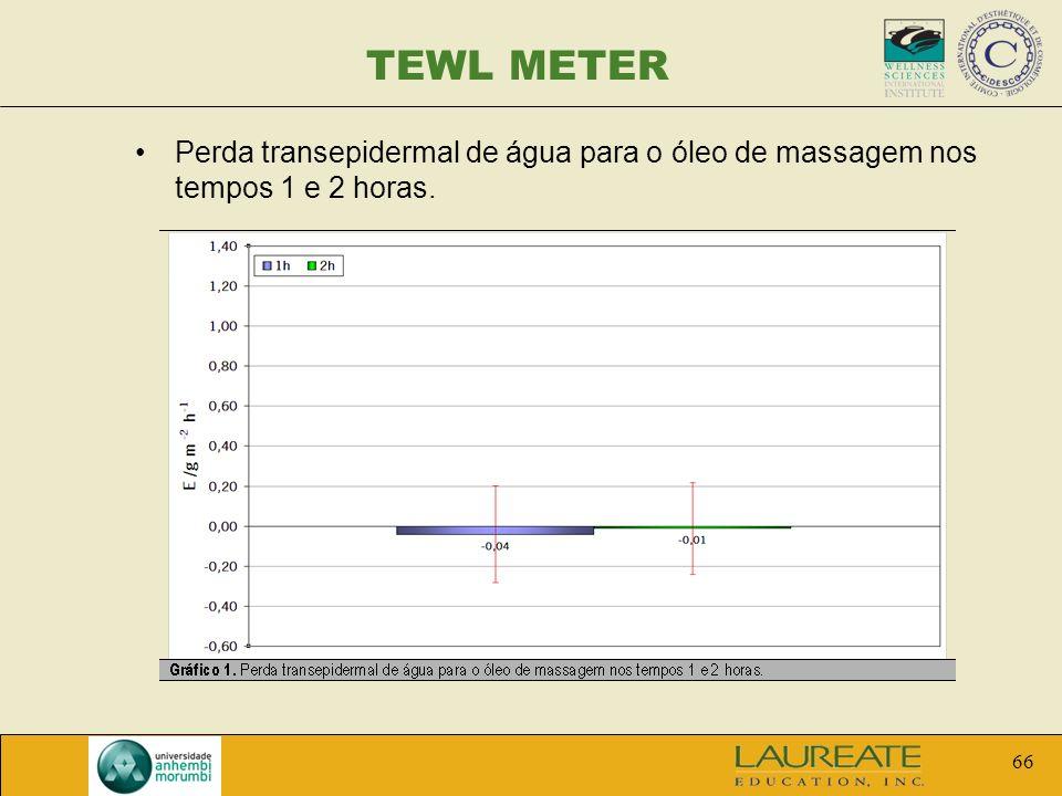 TEWL METER Perda transepidermal de água para o óleo de massagem nos tempos 1 e 2 horas.