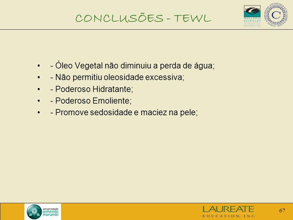 CONCLUSÕES - TEWL - Óleo Vegetal não diminuiu a perda de água;