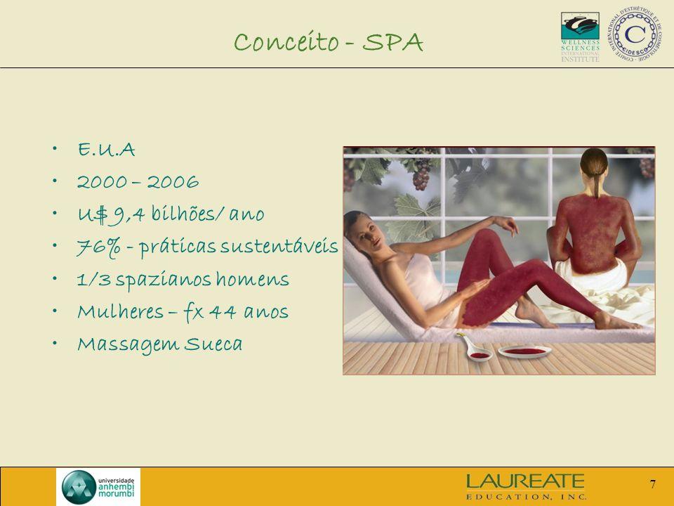 Conceito - SPA E.U.A 2000 – 2006 U$ 9,4 bilhões/ ano