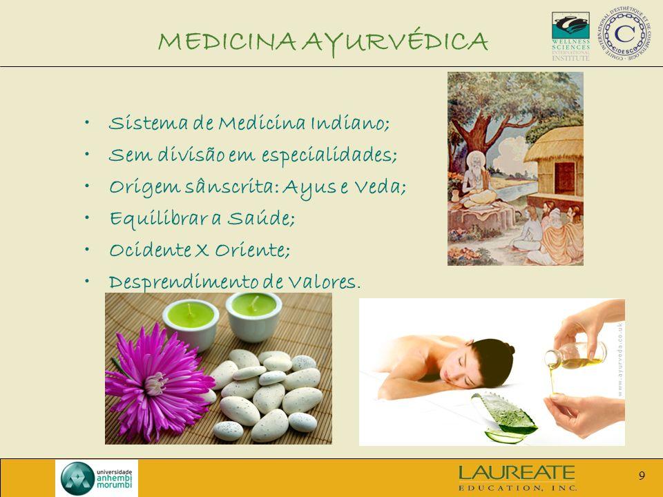 MEDICINA AYURVÉDICA Sistema de Medicina Indiano;