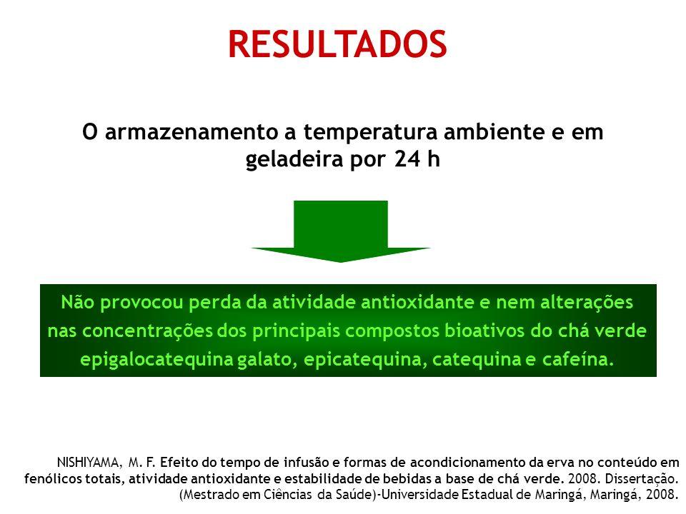 O armazenamento a temperatura ambiente e em geladeira por 24 h
