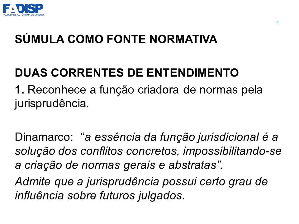 SÚMULA COMO FONTE NORMATIVA DUAS CORRENTES DE ENTENDIMENTO