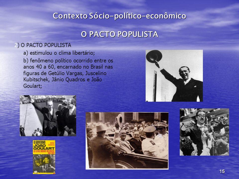 Contexto Sócio-político-econômico O PACTO POPULISTA