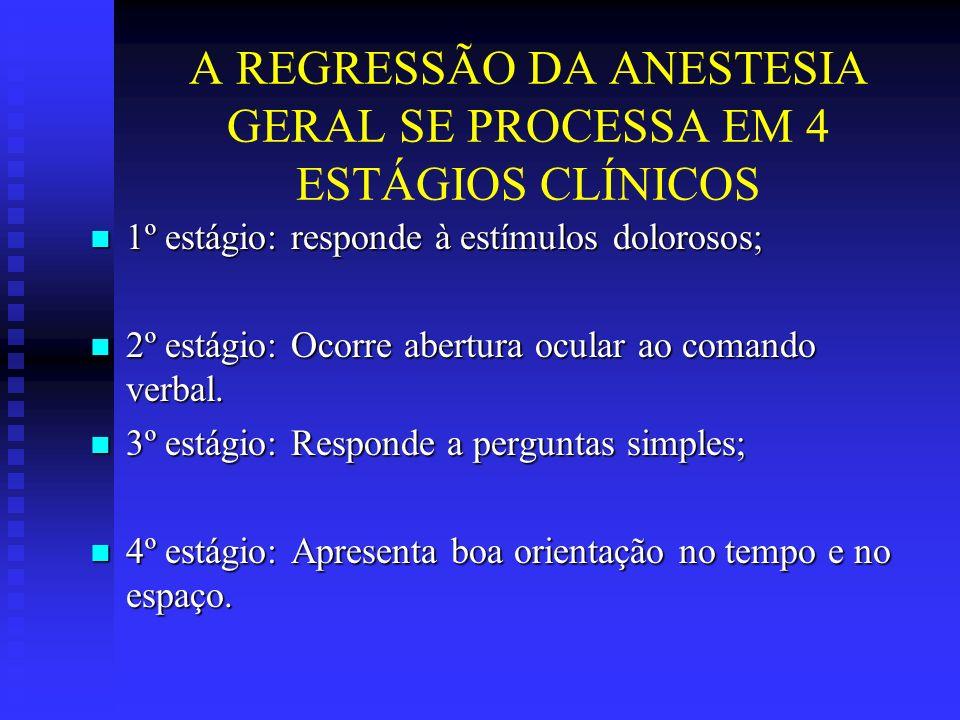 A REGRESSÃO DA ANESTESIA GERAL SE PROCESSA EM 4 ESTÁGIOS CLÍNICOS
