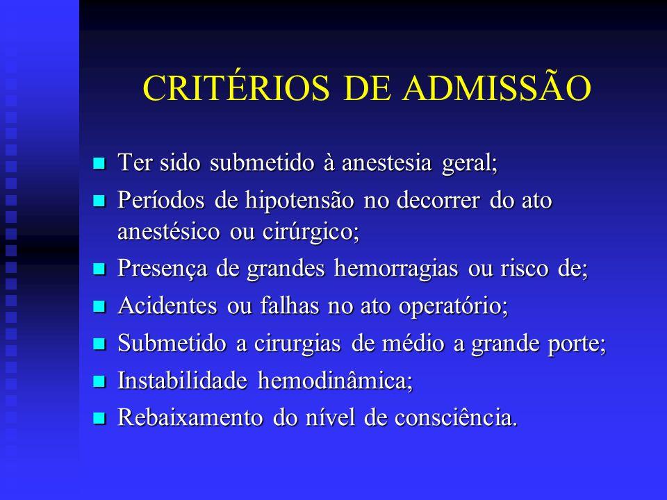 CRITÉRIOS DE ADMISSÃO Ter sido submetido à anestesia geral;