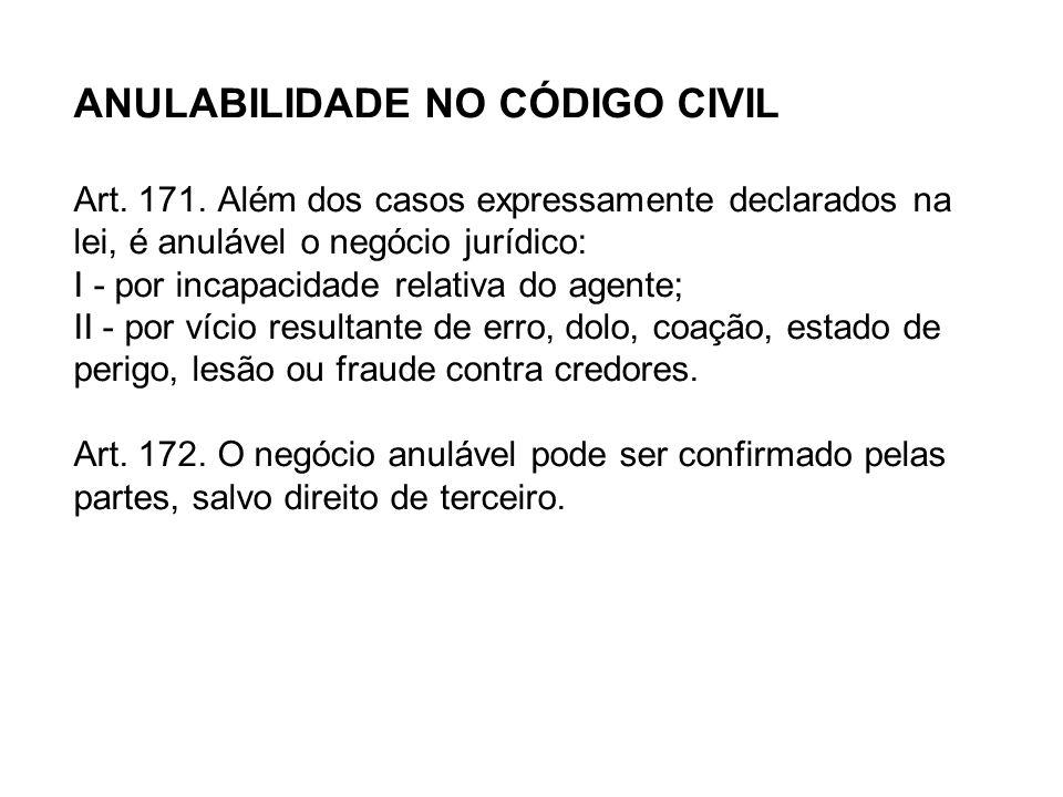ANULABILIDADE NO CÓDIGO CIVIL Art. 171