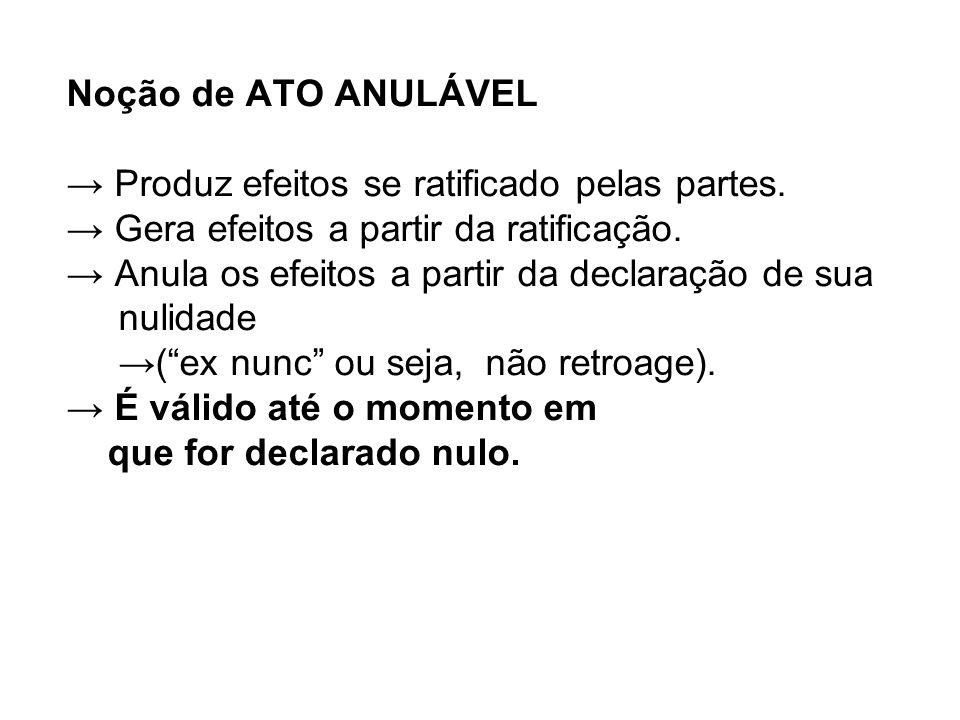 Noção de ATO ANULÁVEL → Produz efeitos se ratificado pelas partes