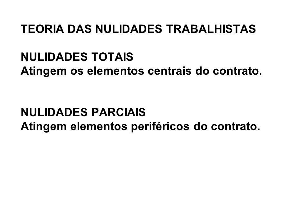 TEORIA DAS NULIDADES TRABALHISTAS NULIDADES TOTAIS Atingem os elementos centrais do contrato.