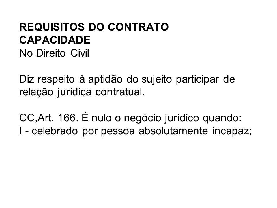 REQUISITOS DO CONTRATO CAPACIDADE No Direito Civil Diz respeito à aptidão do sujeito participar de relação jurídica contratual.