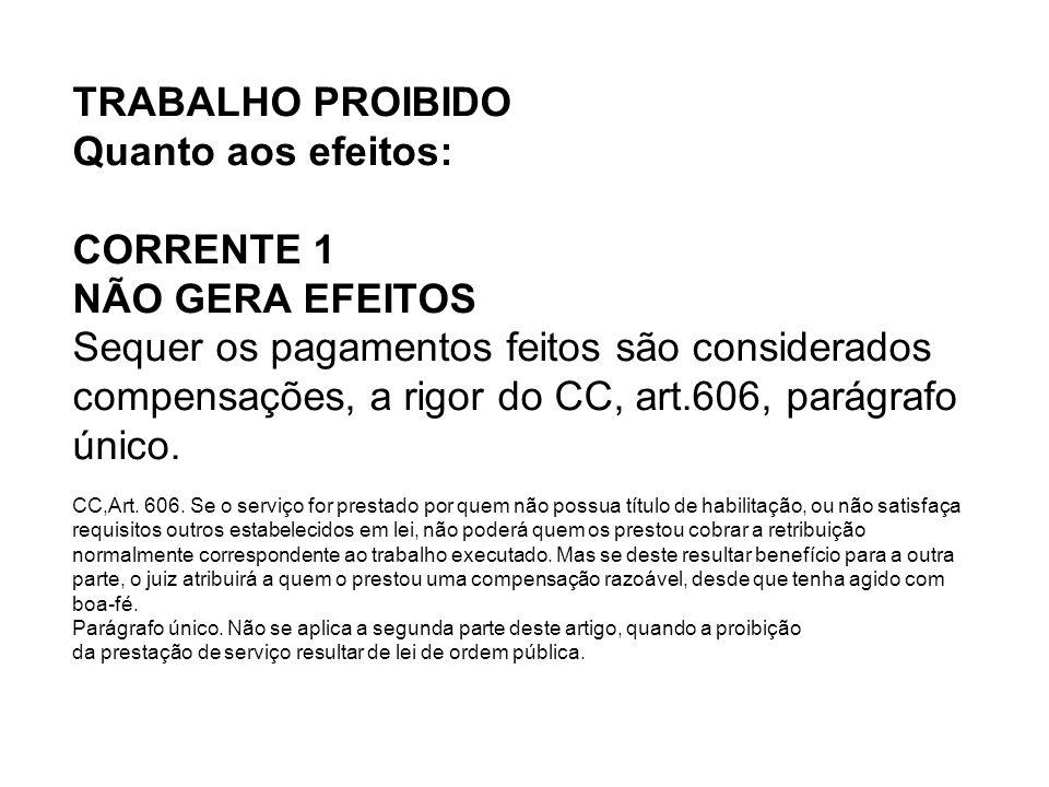TRABALHO PROIBIDO Quanto aos efeitos: CORRENTE 1 NÃO GERA EFEITOS Sequer os pagamentos feitos são considerados compensações, a rigor do CC, art.606, parágrafo único.