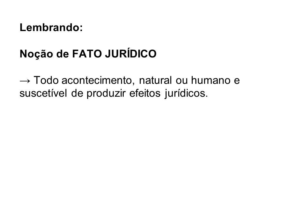 Lembrando: Noção de FATO JURÍDICO → Todo acontecimento, natural ou humano e suscetível de produzir efeitos jurídicos.