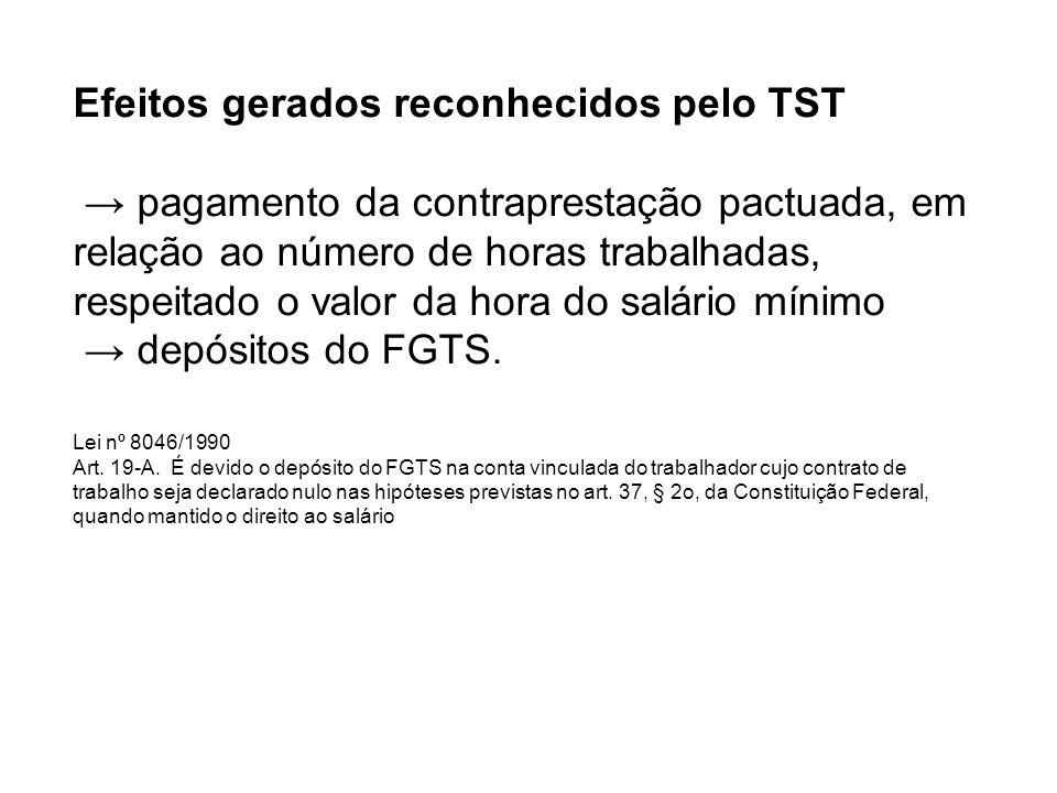 Efeitos gerados reconhecidos pelo TST → pagamento da contraprestação pactuada, em relação ao número de horas trabalhadas, respeitado o valor da hora do salário mínimo → depósitos do FGTS.