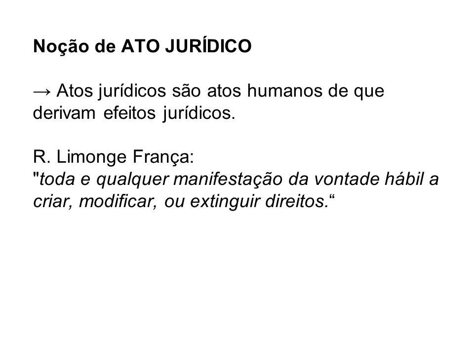 Noção de ATO JURÍDICO → Atos jurídicos são atos humanos de que derivam efeitos jurídicos.