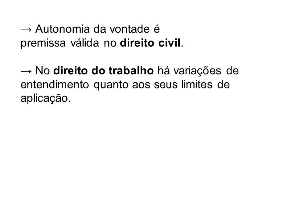 → Autonomia da vontade é premissa válida no direito civil