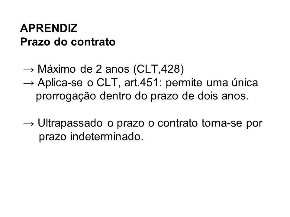APRENDIZ Prazo do contrato → Máximo de 2 anos (CLT,428) → Aplica-se o CLT, art.451: permite uma única prorrogação dentro do prazo de dois anos.