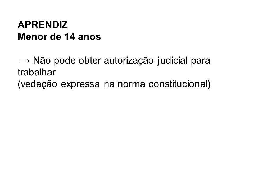 APRENDIZ Menor de 14 anos → Não pode obter autorização judicial para trabalhar (vedação expressa na norma constitucional)