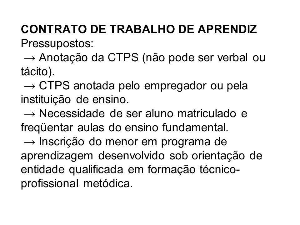 CONTRATO DE TRABALHO DE APRENDIZ Pressupostos: → Anotação da CTPS (não pode ser verbal ou tácito).
