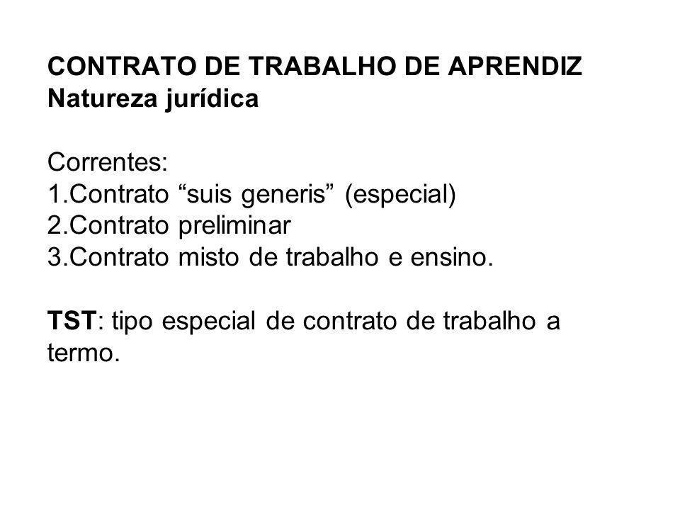CONTRATO DE TRABALHO DE APRENDIZ Natureza jurídica Correntes: 1