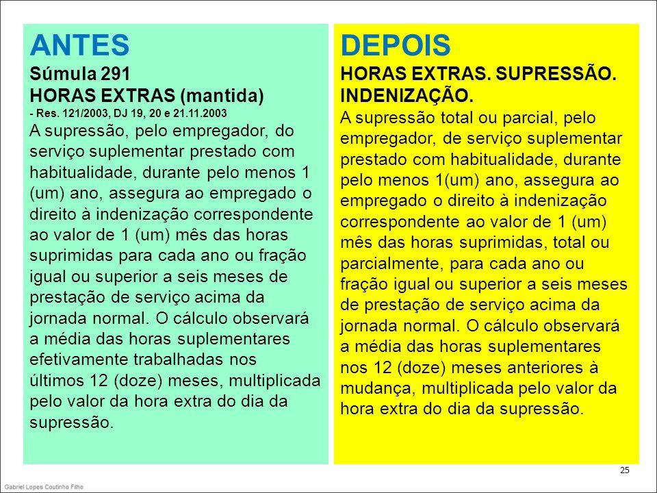 ANTES DEPOIS Súmula 291 HORAS EXTRAS (mantida)