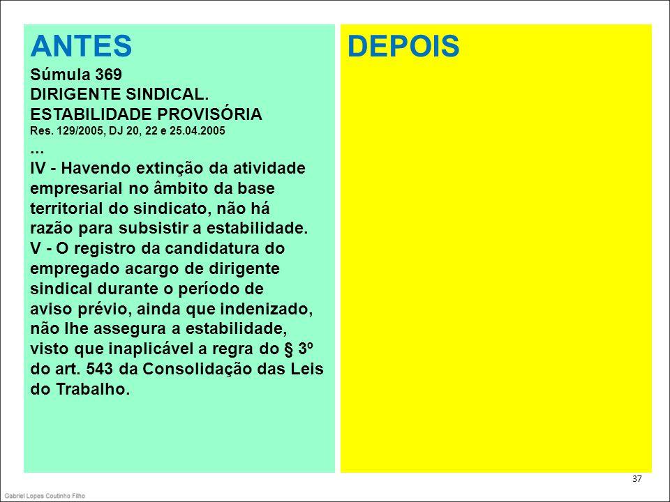 ANTES DEPOIS Súmula 369 DIRIGENTE SINDICAL. ESTABILIDADE PROVISÓRIA