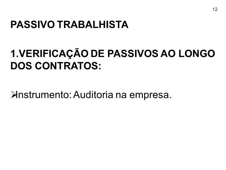 1.VERIFICAÇÃO DE PASSIVOS AO LONGO DOS CONTRATOS: