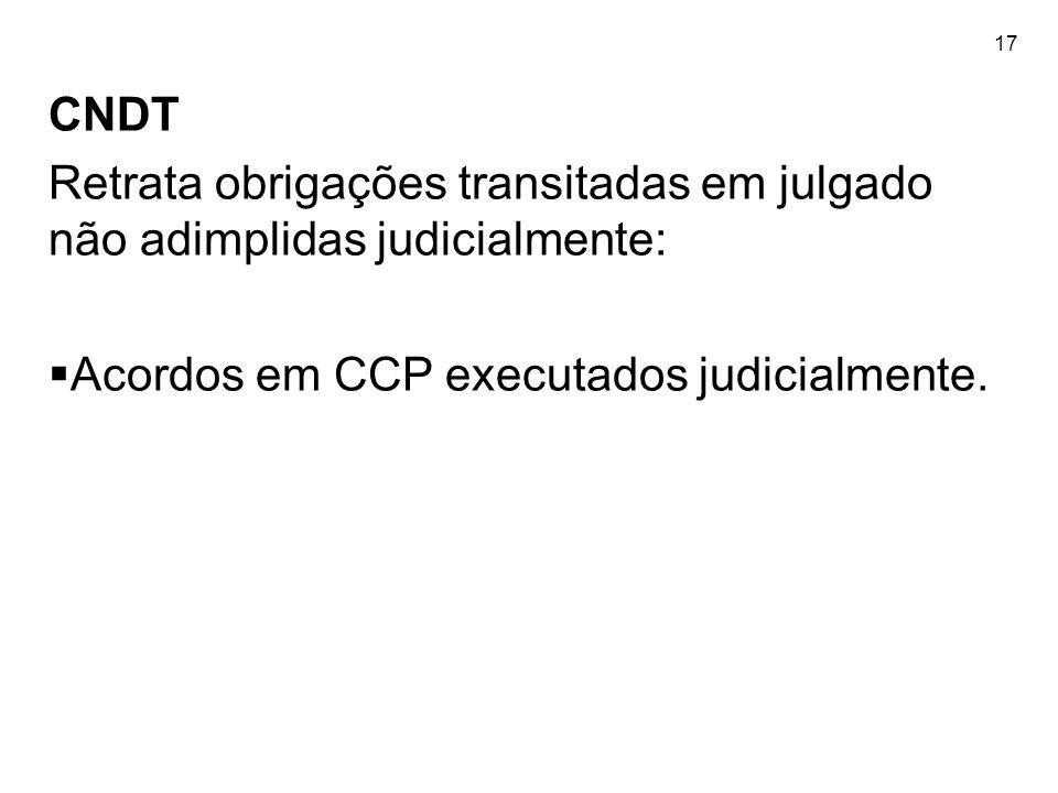 Acordos em CCP executados judicialmente.