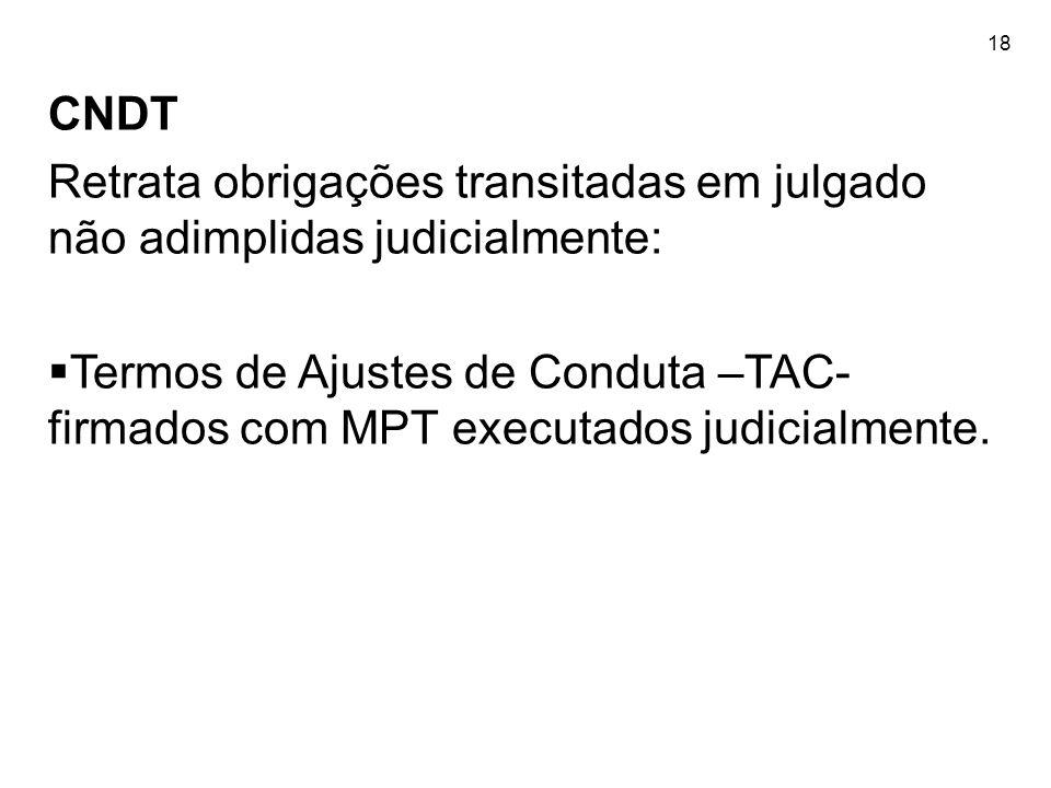 18CNDT. Retrata obrigações transitadas em julgado não adimplidas judicialmente: