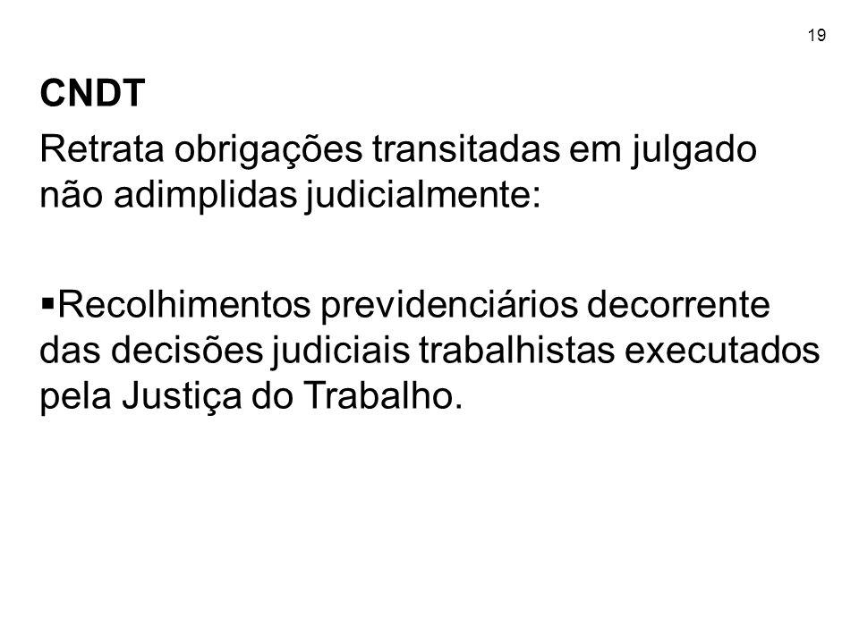 19CNDT. Retrata obrigações transitadas em julgado não adimplidas judicialmente: