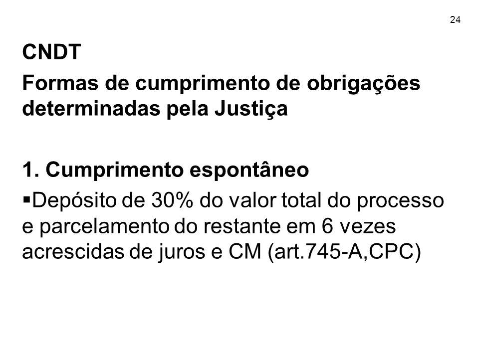 Formas de cumprimento de obrigações determinadas pela Justiça