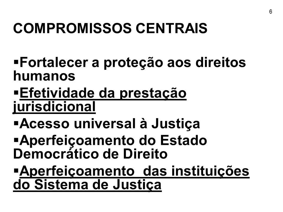 COMPROMISSOS CENTRAIS Fortalecer a proteção aos direitos humanos