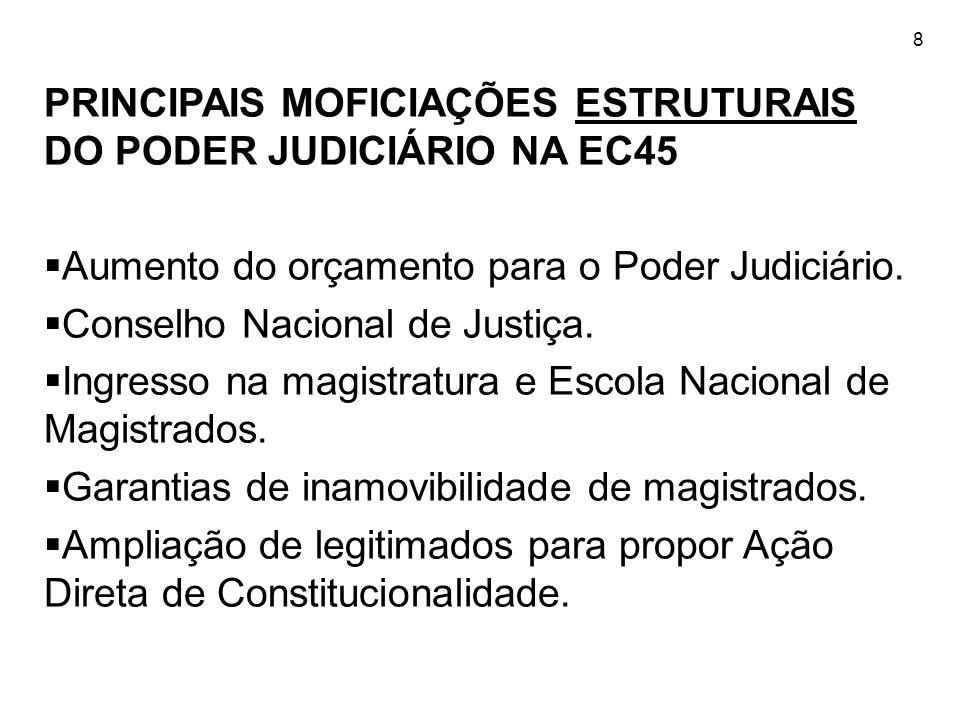 PRINCIPAIS MOFICIAÇÕES ESTRUTURAIS DO PODER JUDICIÁRIO NA EC45