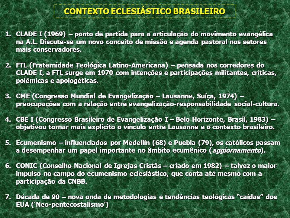 CONTEXTO ECLESIÁSTICO BRASILEIRO