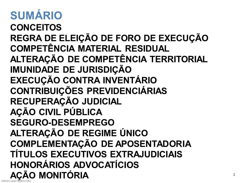 SUMÁRIO CONCEITOS REGRA DE ELEIÇÃO DE FORO DE EXECUÇÃO COMPETÊNCIA MATERIAL RESIDUAL ALTERAÇÃO DE COMPETÊNCIA TERRITORIAL IMUNIDADE DE JURISDIÇÃO EXECUÇÃO CONTRA INVENTÁRIO CONTRIBUIÇÕES PREVIDENCIÁRIAS RECUPERAÇÃO JUDICIAL AÇÃO CIVIL PÚBLICA SEGURO-DESEMPREGO ALTERAÇÃO DE REGIME ÚNICO COMPLEMENTAÇÃO DE APOSENTADORIA TÍTULOS EXECUTIVOS EXTRAJUDICIAIS HONORÁRIOS ADVOCATÍCIOS AÇÃO MONITÓRIA