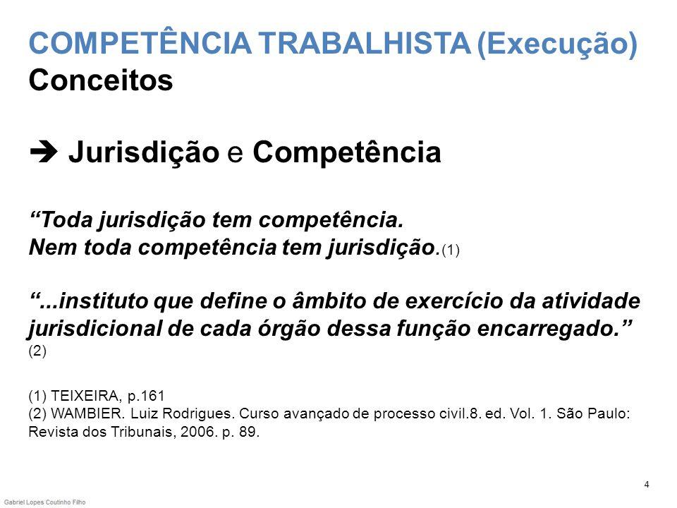 COMPETÊNCIA TRABALHISTA (Execução) Conceitos  Jurisdição e Competência Toda jurisdição tem competência. Nem toda competência tem jurisdição.(1) ...instituto que define o âmbito de exercício da atividade jurisdicional de cada órgão dessa função encarregado. (2) (1) TEIXEIRA, p.161 (2) WAMBIER. Luiz Rodrigues. Curso avançado de processo civil.8. ed. Vol. 1. São Paulo: Revista dos Tribunais, 2006. p. 89.