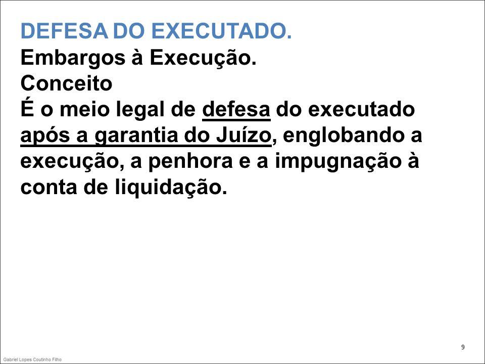 DEFESA DO EXECUTADO. Embargos à Execução