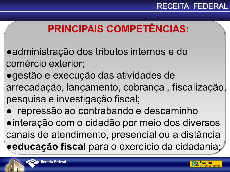R E I D I A Receita Federal Do Brasil Atua O E Formas De Tributa O Ppt Carregar