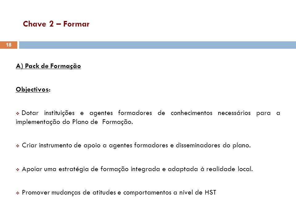 Chave 2 – Formar A) Pack de Formação Objectivos: