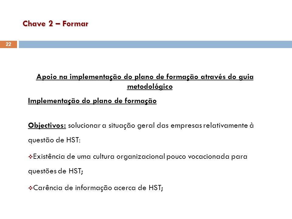 Chave 2 – Formar Apoio na implementação do plano de formação através do guia metodológico. Implementação do plano de formação.