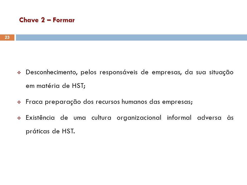 Chave 2 – Formar Desconhecimento, pelos responsáveis de empresas, da sua situação em matéria de HST;