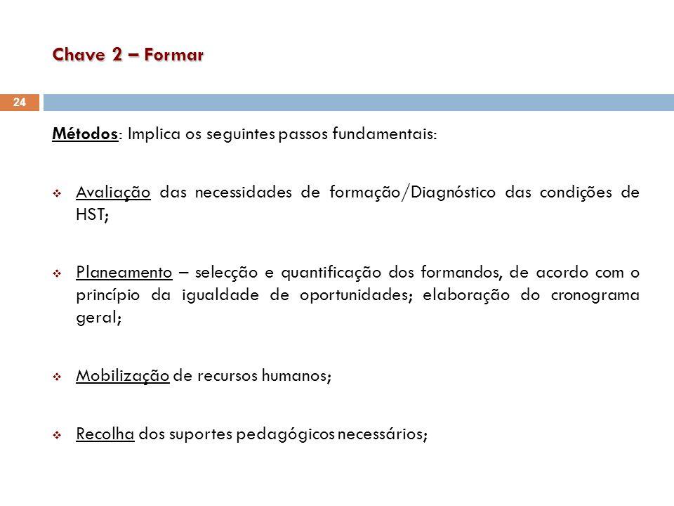 Chave 2 – Formar Métodos: Implica os seguintes passos fundamentais: