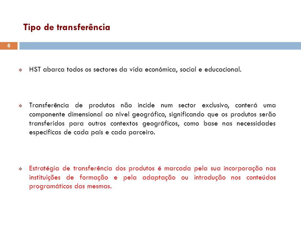 Tipo de transferência HST abarca todos os sectores da vida económica, social e educacional.