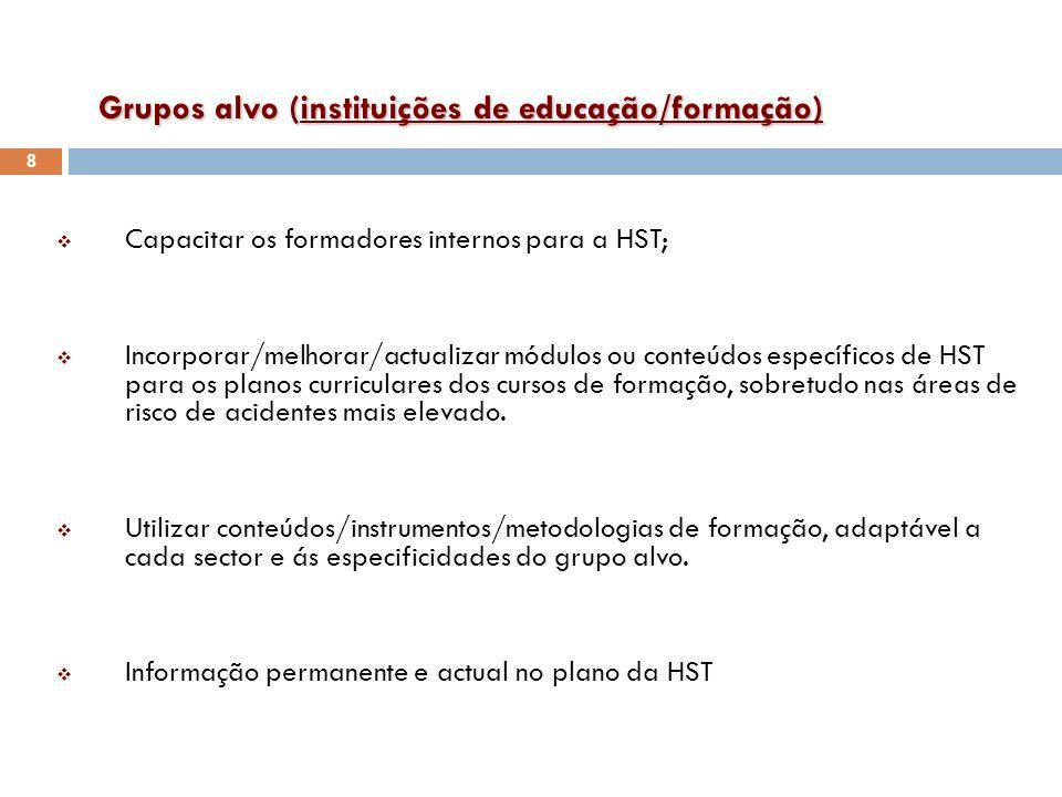 Grupos alvo (instituições de educação/formação)