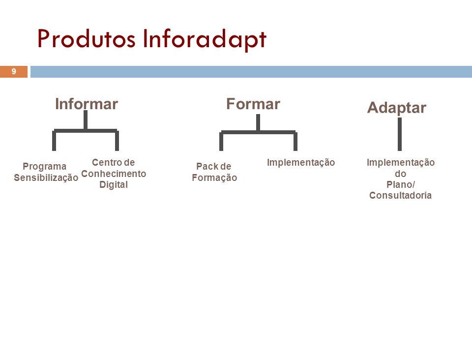 Produtos Inforadapt Informar Formar Adaptar Centro de Conhecimento