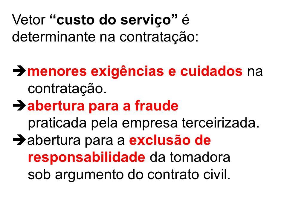Vetor custo do serviço é determinante na contratação: menores exigências e cuidados na contratação.