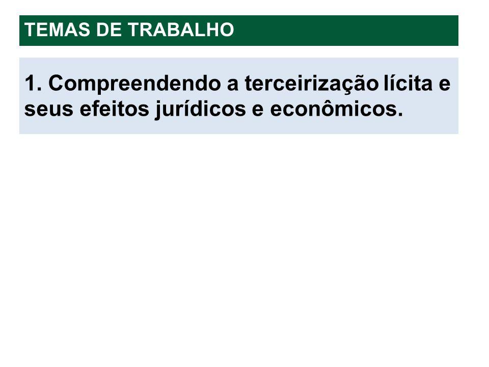 TEMAS DE TRABALHO 1. Compreendendo a terceirização lícita e seus efeitos jurídicos e econômicos.